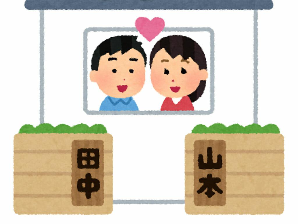 夫婦別姓のイメージ