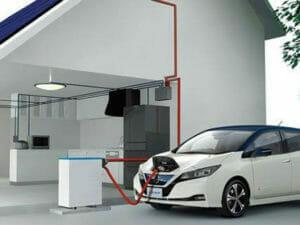 電気自動車のある生活